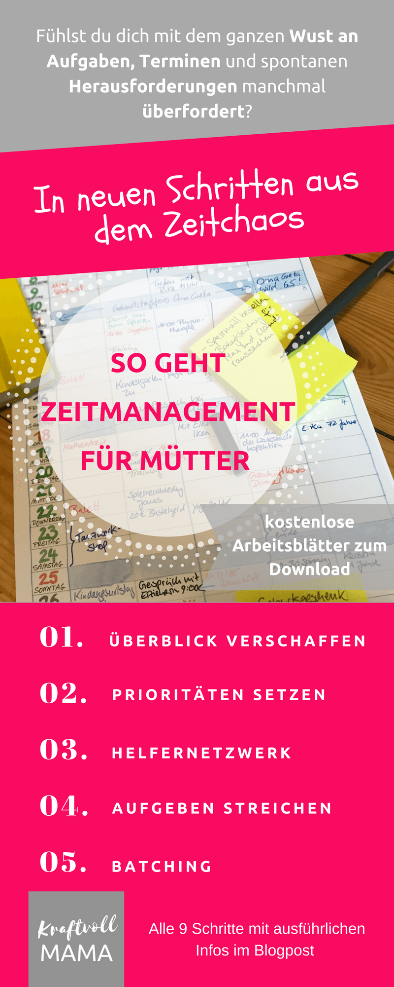 Infografik Zeitmanagement